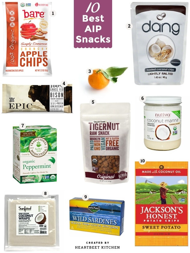 10 Best AIP Snacks (all paleo approved, real food!)